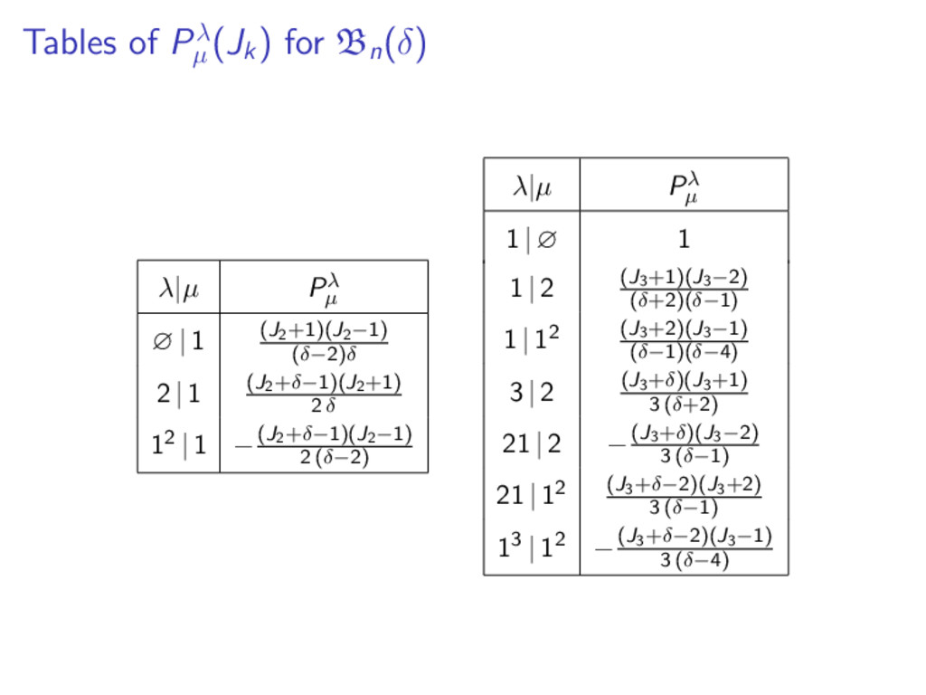 Tables of Pλ µ (Jk ) for Bn (δ) λ|µ Pλ µ ∅ | 1 ...