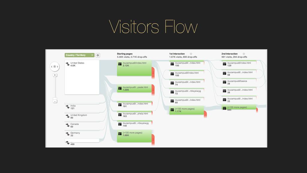 Visitors Flow