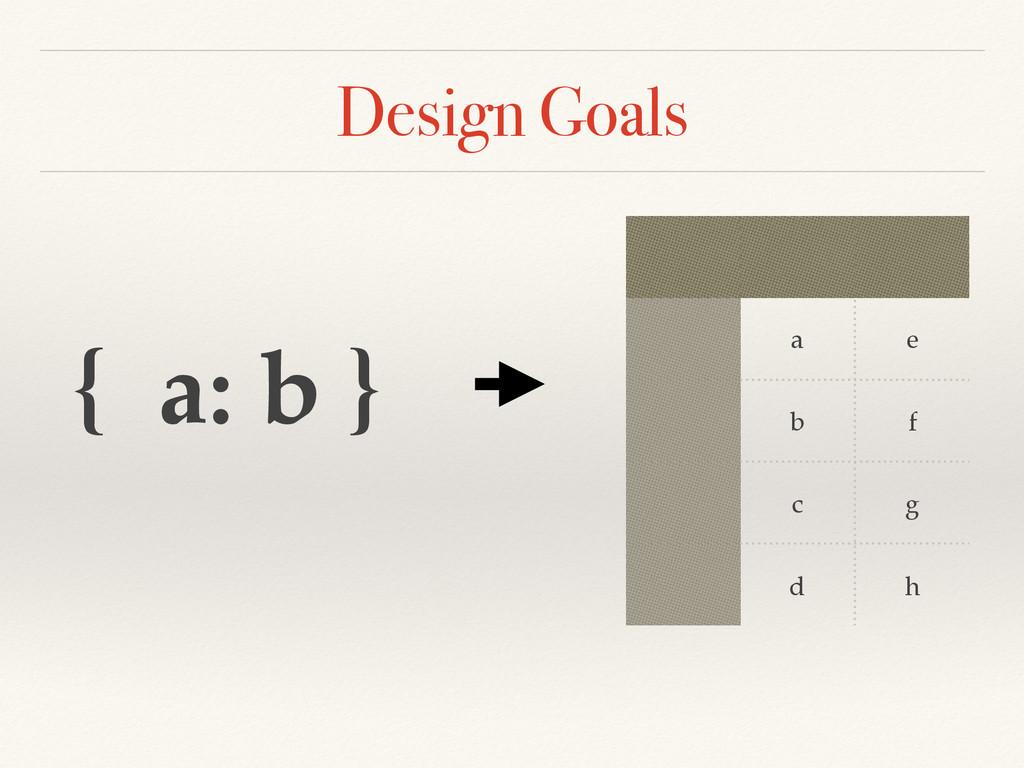 Design Goals { a: b } a e b f c g d h