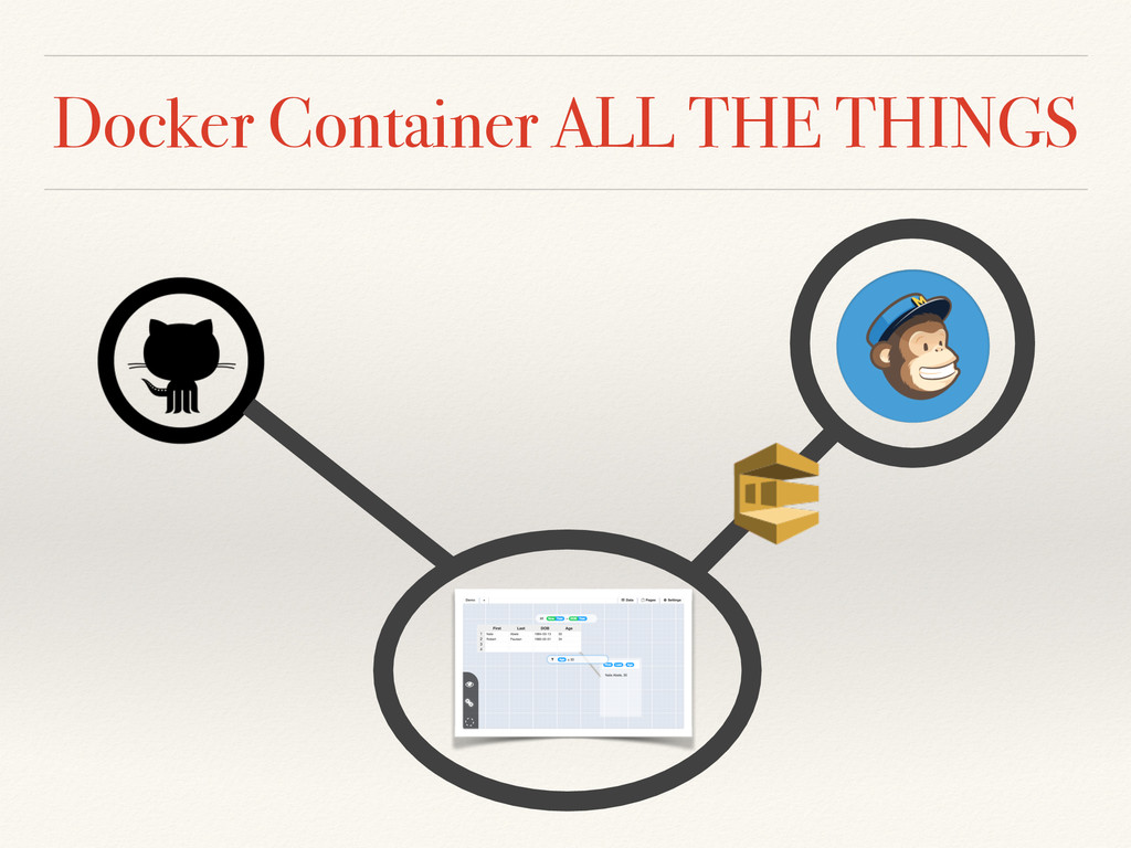Docker Container ALL THE THINGS