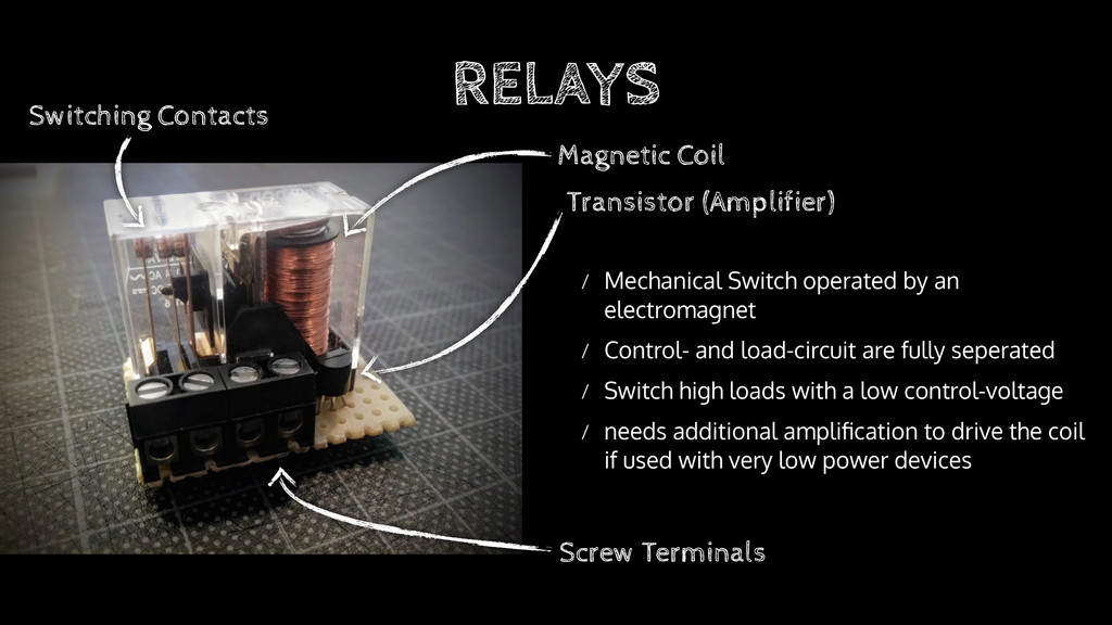 RELAYS / Mechanical Switch operated by an elect...