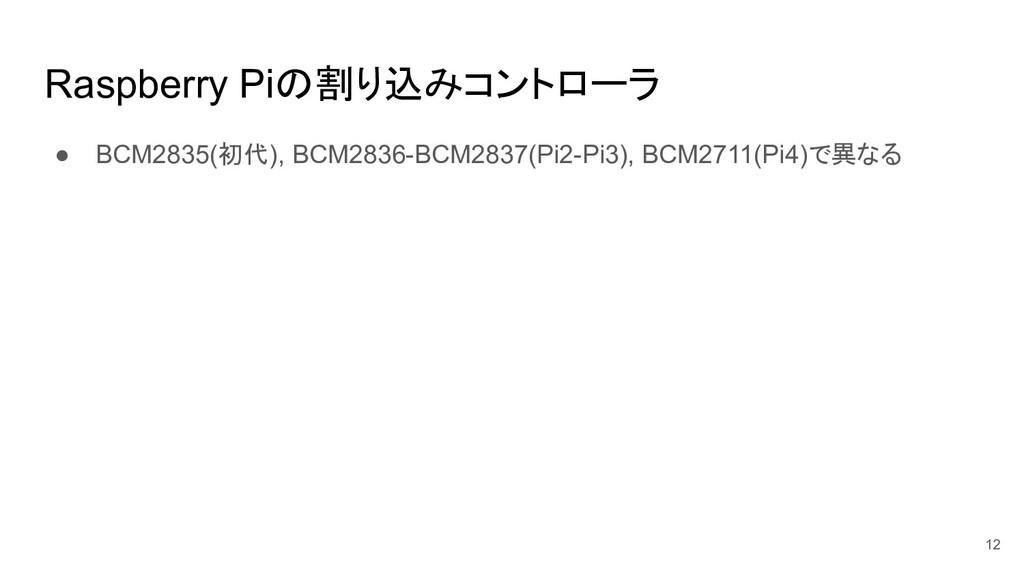 Raspberry Piの割り込みコントローラ ● BCM2835(初代), BCM2836-...