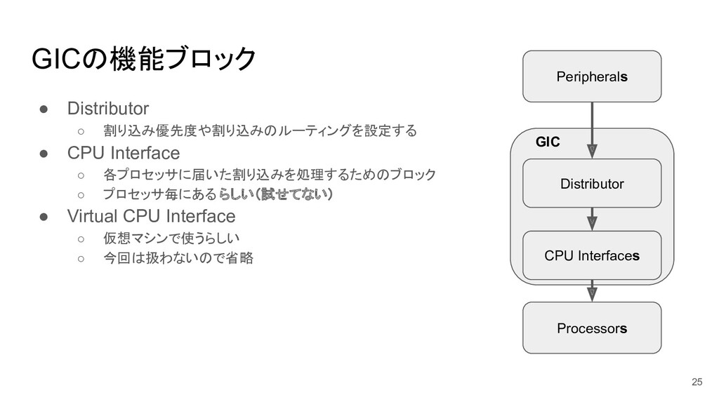 GICの機能ブロック ● Distributor ○ 割り込み優先度や割り込みのルーティングを...