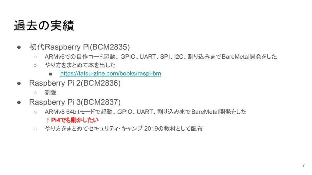過去の実績 ● 初代Raspberry Pi(BCM2835) ○ ARMv6での自作コード起...