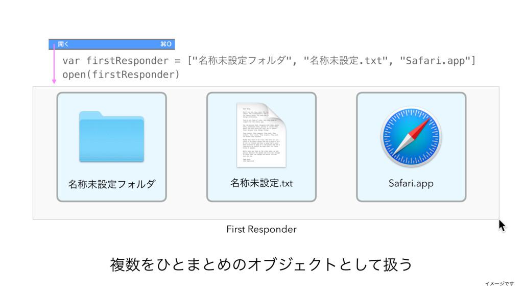 ໊শະઃఆϑΥϧμ ໊শະઃఆ.txt Safari.app First Responder ...