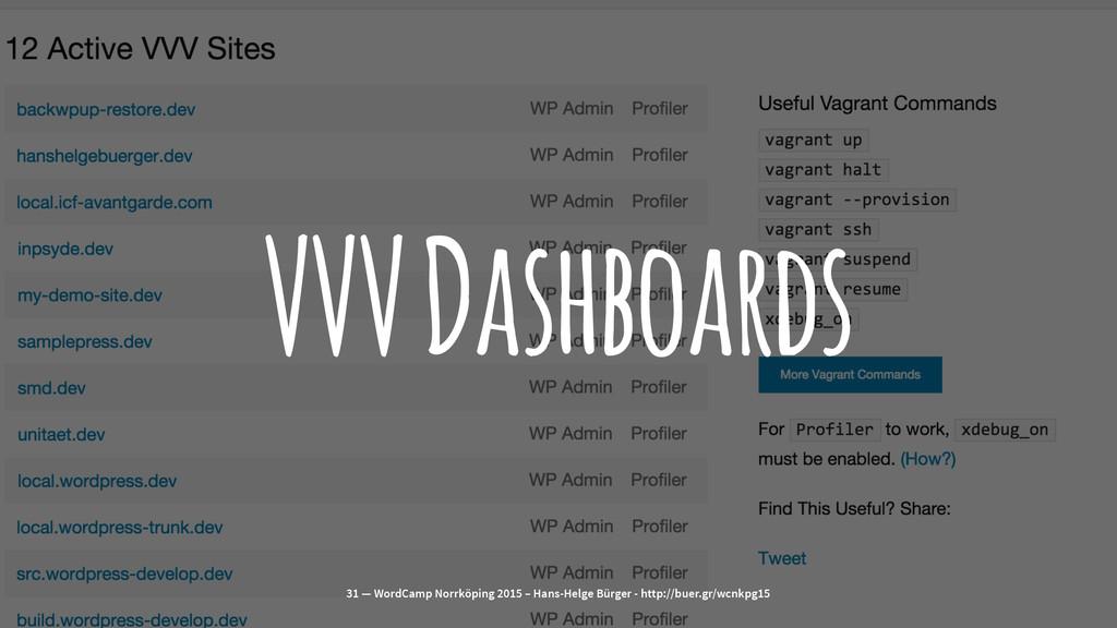 VVV Dashboards 31 — WordCamp Norrköping 2015 – ...