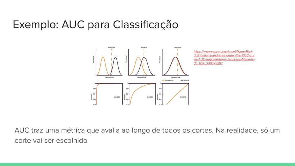 Exemplo: AUC para Classificação AUC traz uma mét...