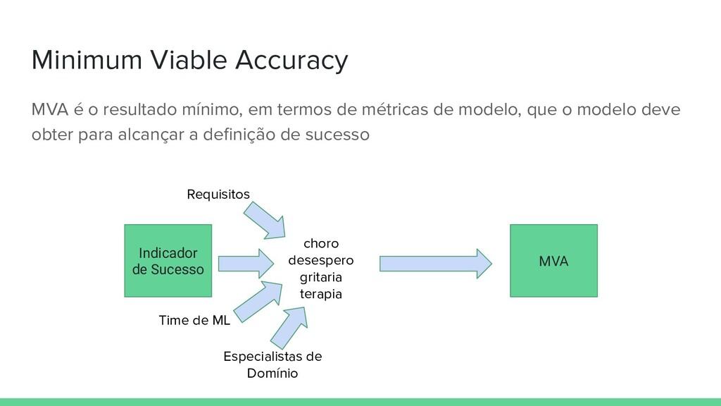 Minimum Viable Accuracy MVA é o resultado mínim...