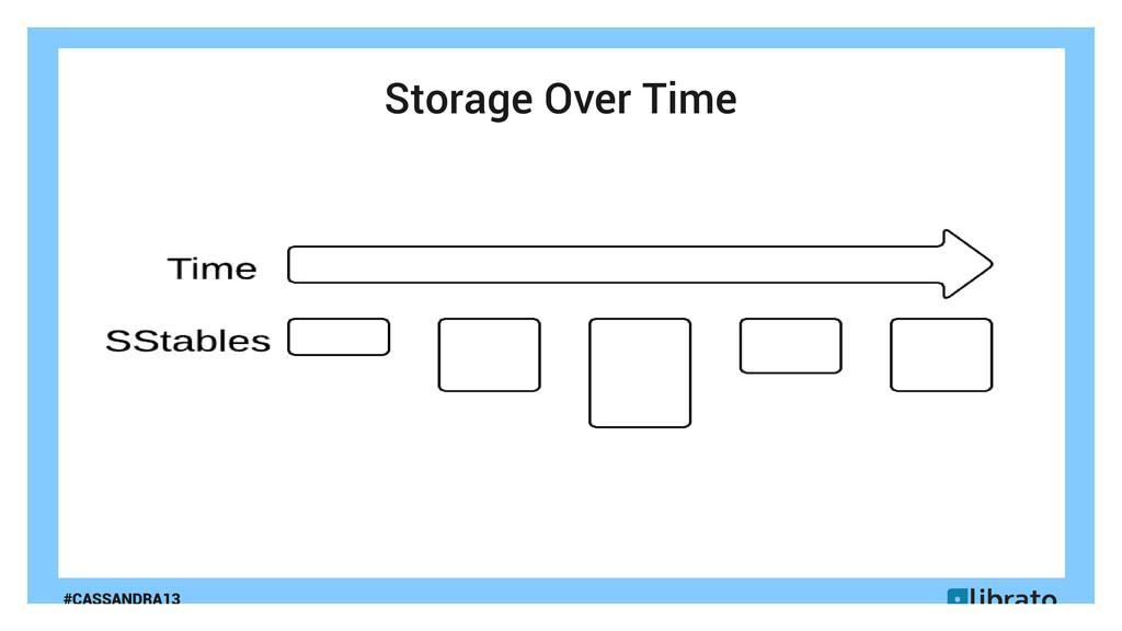#CASSANDRA13 Storage Over Time
