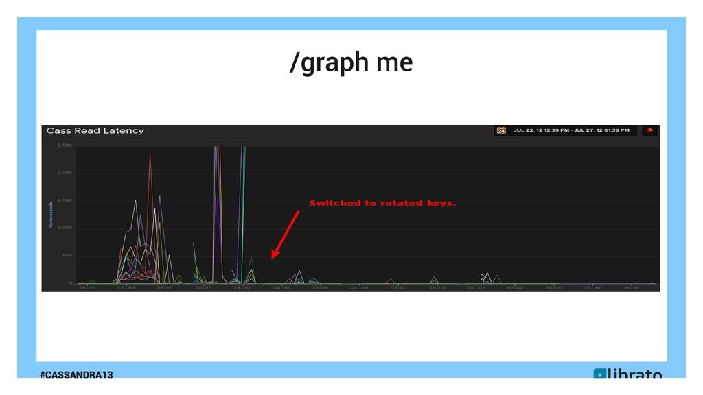 #CASSANDRA13 /graph me