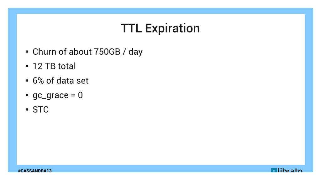 #CASSANDRA13 TTL Expiration ● Churn of about 75...