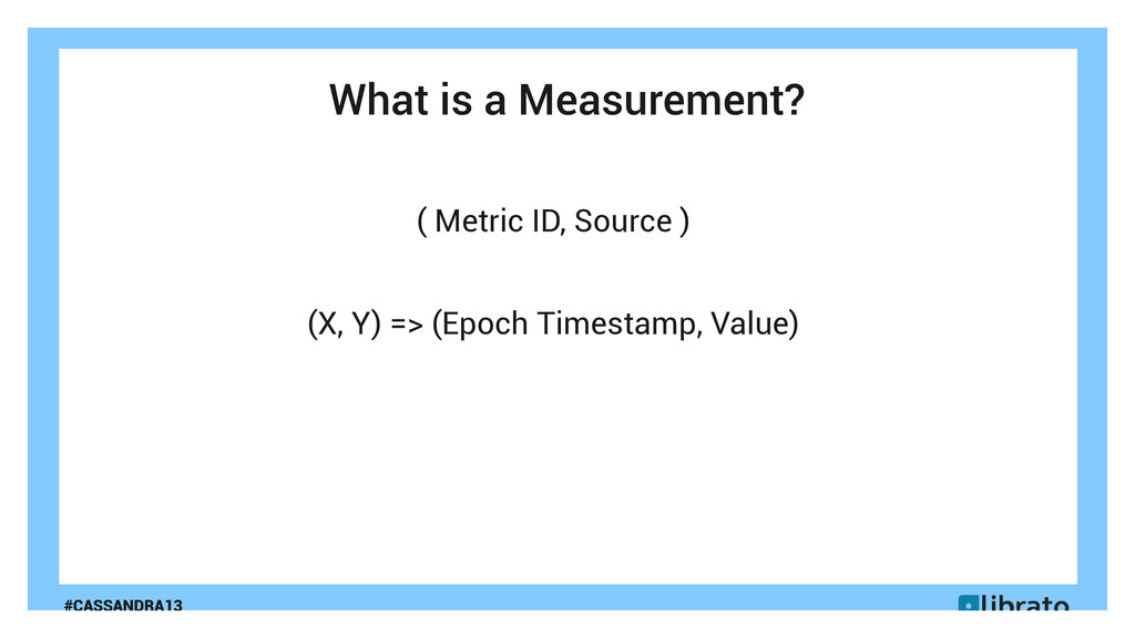 #CASSANDRA13 What is a Measurement? ( Metric ID...