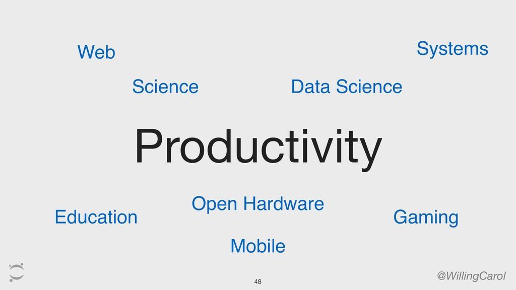 Productivity @WillingCarol Web Data Science Sci...