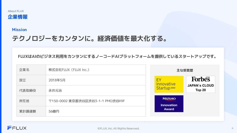 2019/01 2018/05 沿⾰ 株式会社FLUX創業 広告収益最⼤化SaaS 「FLUX...
