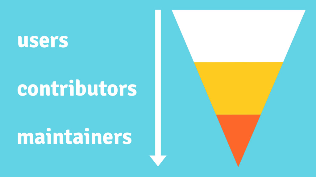 users contributors maintainers