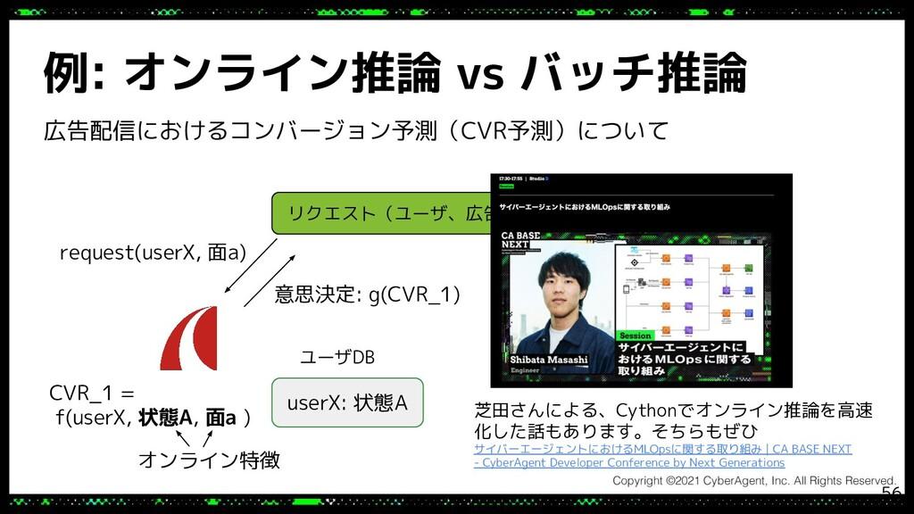 例: オンライン推論 vs バッチ推論 広告配信におけるコンバージョン予測(CVR予測)につい...