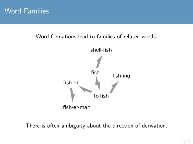 Word Families Word formations lead to families ...