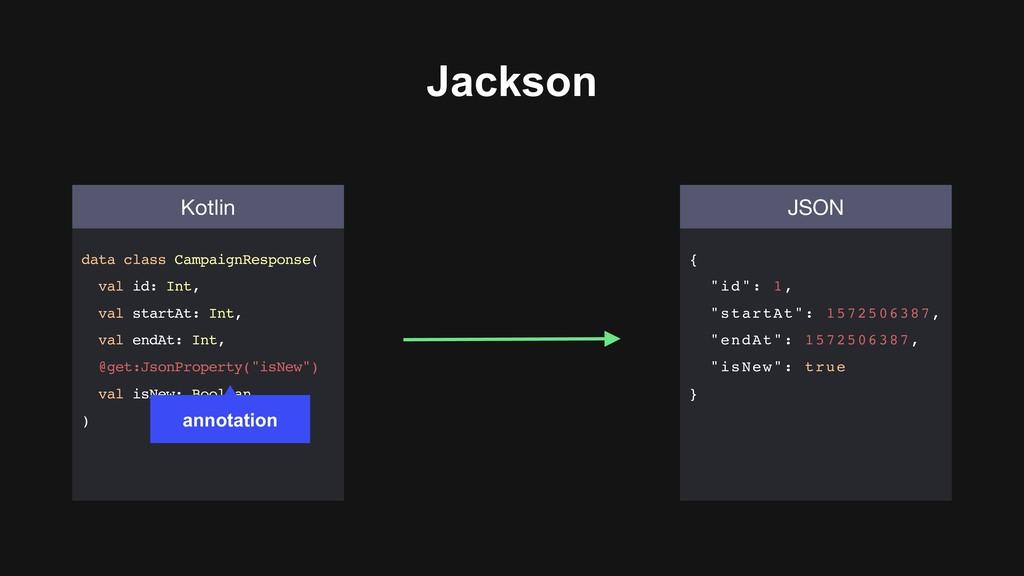 Jackson Kotlin data class CampaignResponse( val...