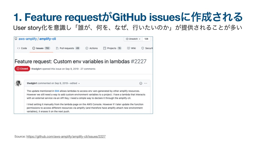 1. Feature request͕GitHub issuesʹ࡞͞ΕΔ Source: ...