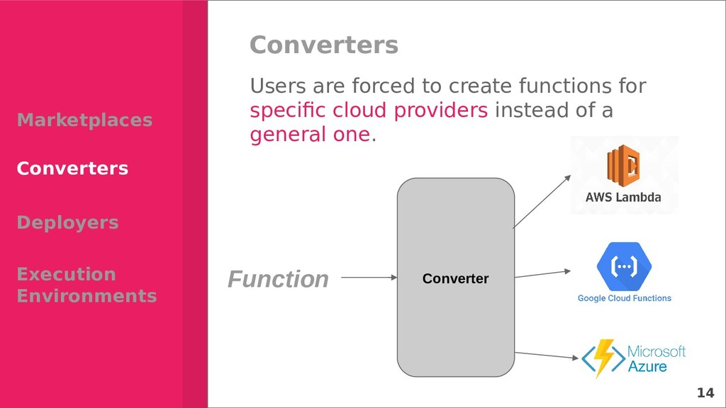 14 Converters Users are forced to create functi...