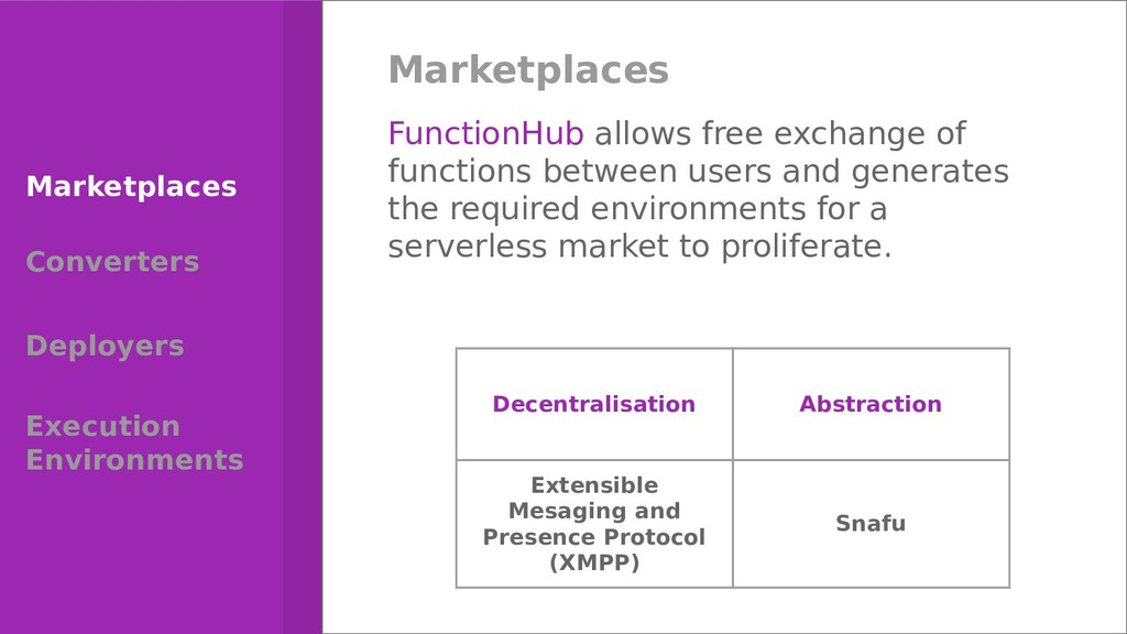20 Marketplaces Converters Deployers Execution ...