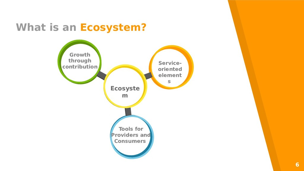 6 What is an Ecosystem? Growth through contribu...
