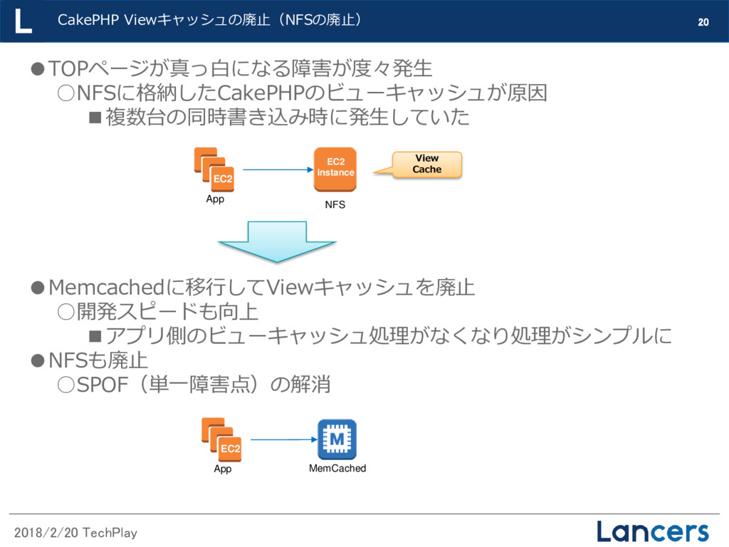 2018/2/20 TechPlay CakePHP Viewキャッシュの廃止(NFSの廃止)...