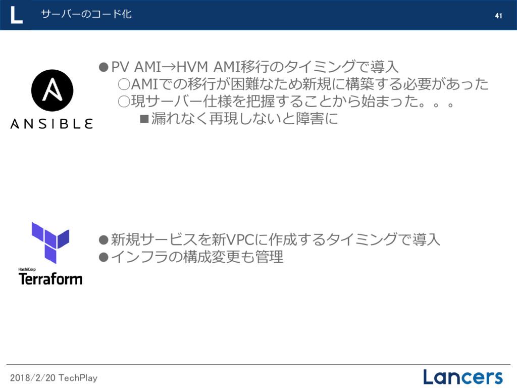 2018/2/20 TechPlay サーバーのコード化 41 ●PV AMI→HVM AMI...