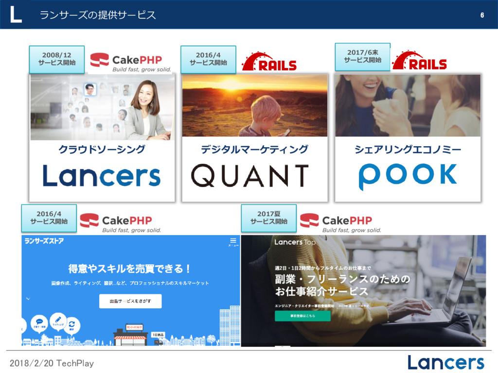 2018/2/20 TechPlay 6 ランサーズの提供サービス デジタルマーケティング ク...