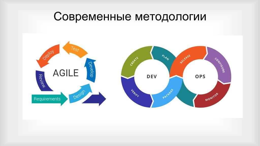 Современные методологии