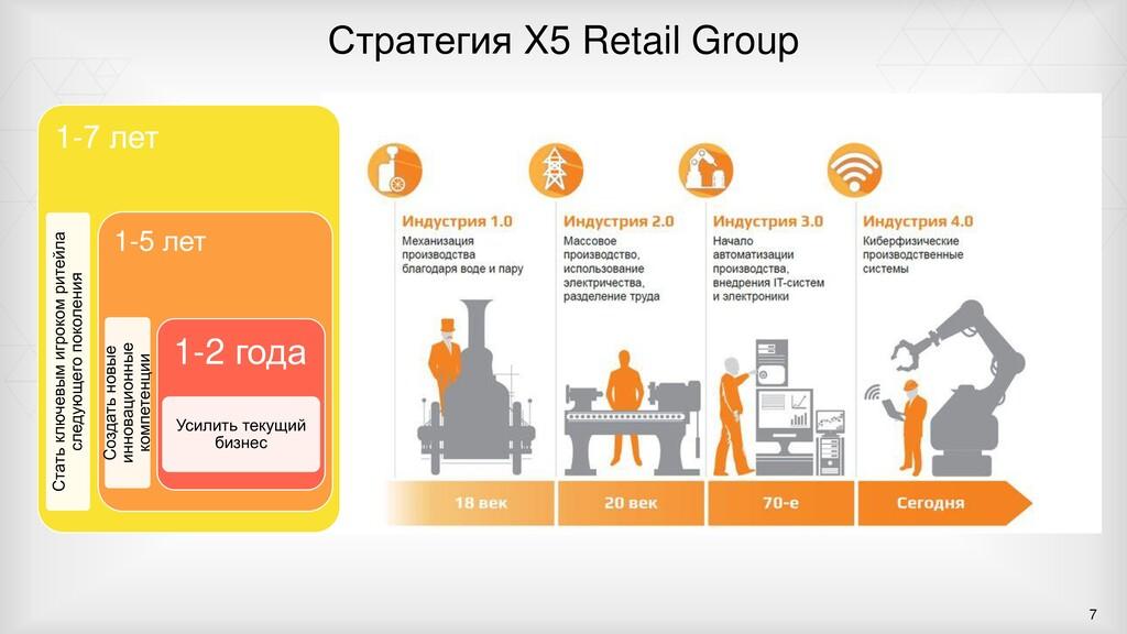 Стратегия X5 Retail Group 7 1-7 лет Cтать ключе...