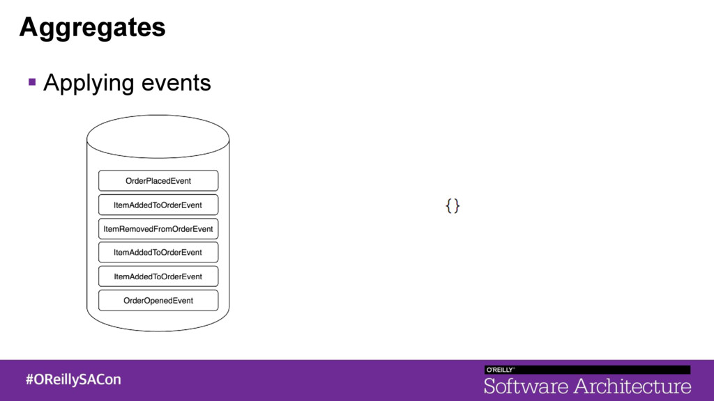 Aggregates ! Applying events