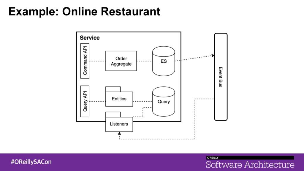 Example: Online Restaurant