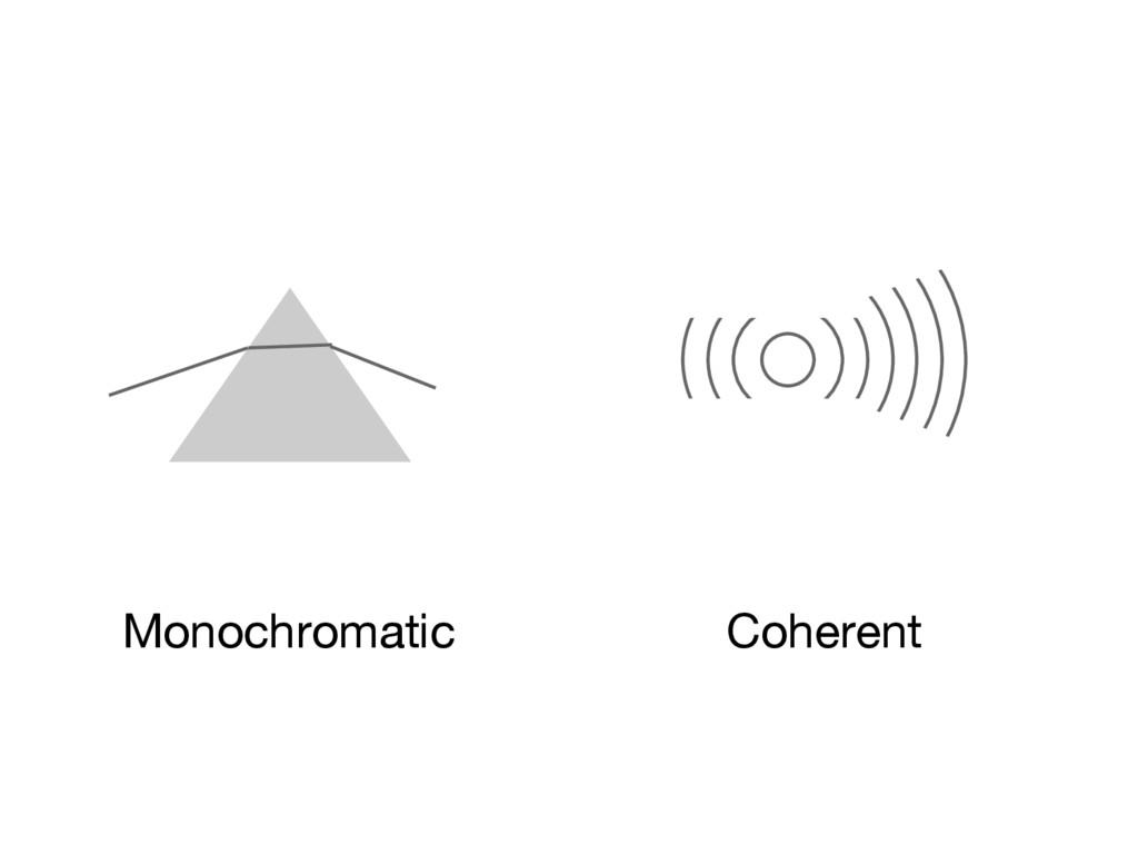 Monochromatic Coherent