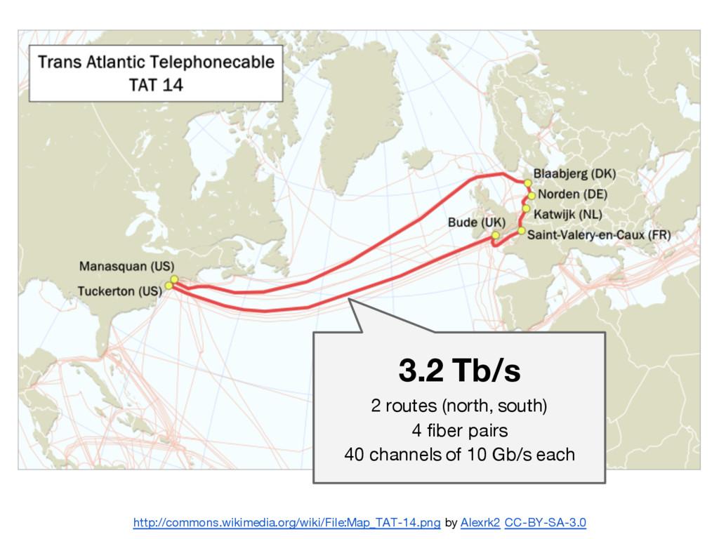 http://commons.wikimedia.org/wiki/File:Map_TAT-...