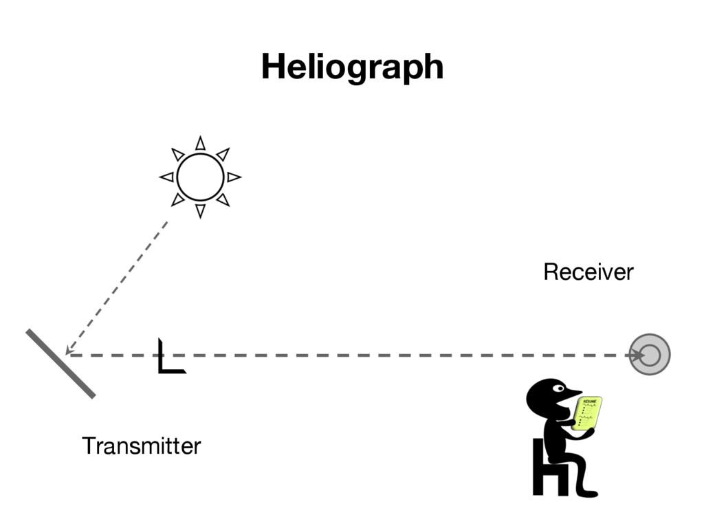 Heliograph Receiver Transmitter