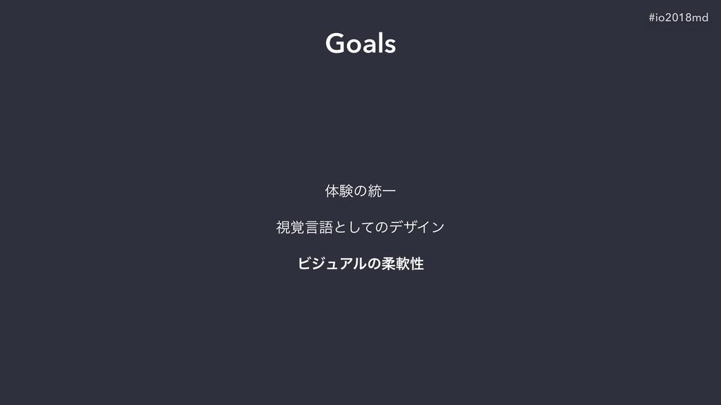 Goals ମݧͷ౷Ұ ࢹ֮ݴޠͱͯ͠ͷσβΠϯ ϏδϡΞϧͷॊೈੑ #io2018md