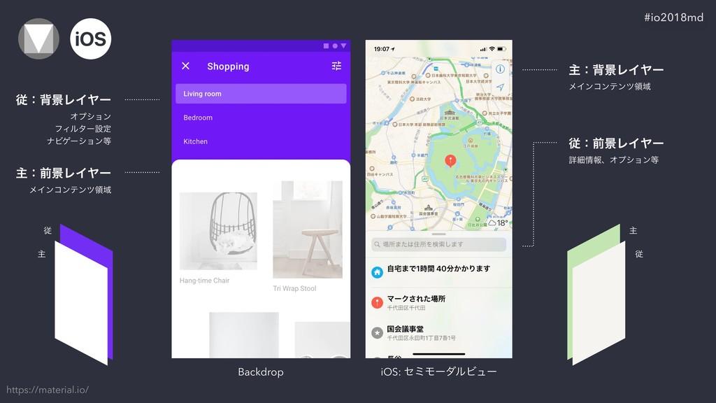 https://material.io/ #io2018md Backdrop iOS: ηϛ...