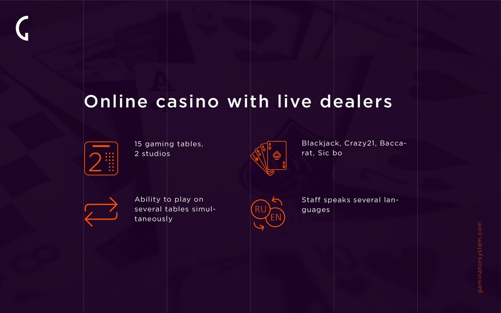 Online casino with live dealers 15 gaming table...