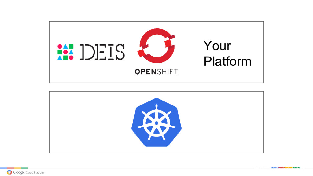 Your Platform