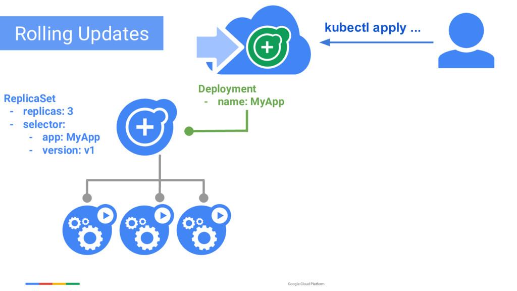 Google Cloud Platform Rolling Updates ReplicaSe...