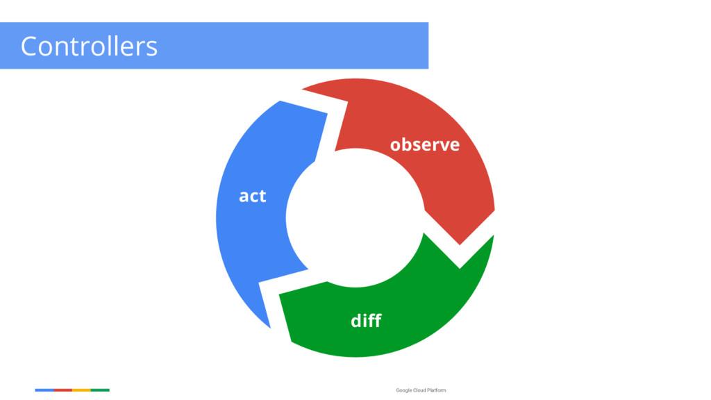 Google Cloud Platform observe diff act Controll...