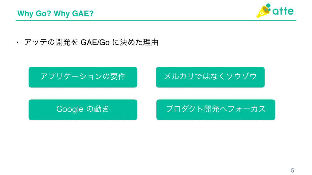 Why Go? Why GAE? 5 • Ξοςͷ։ൃΛ GAE/Go ʹܾΊͨཧ༝ ΞϓϦέ...