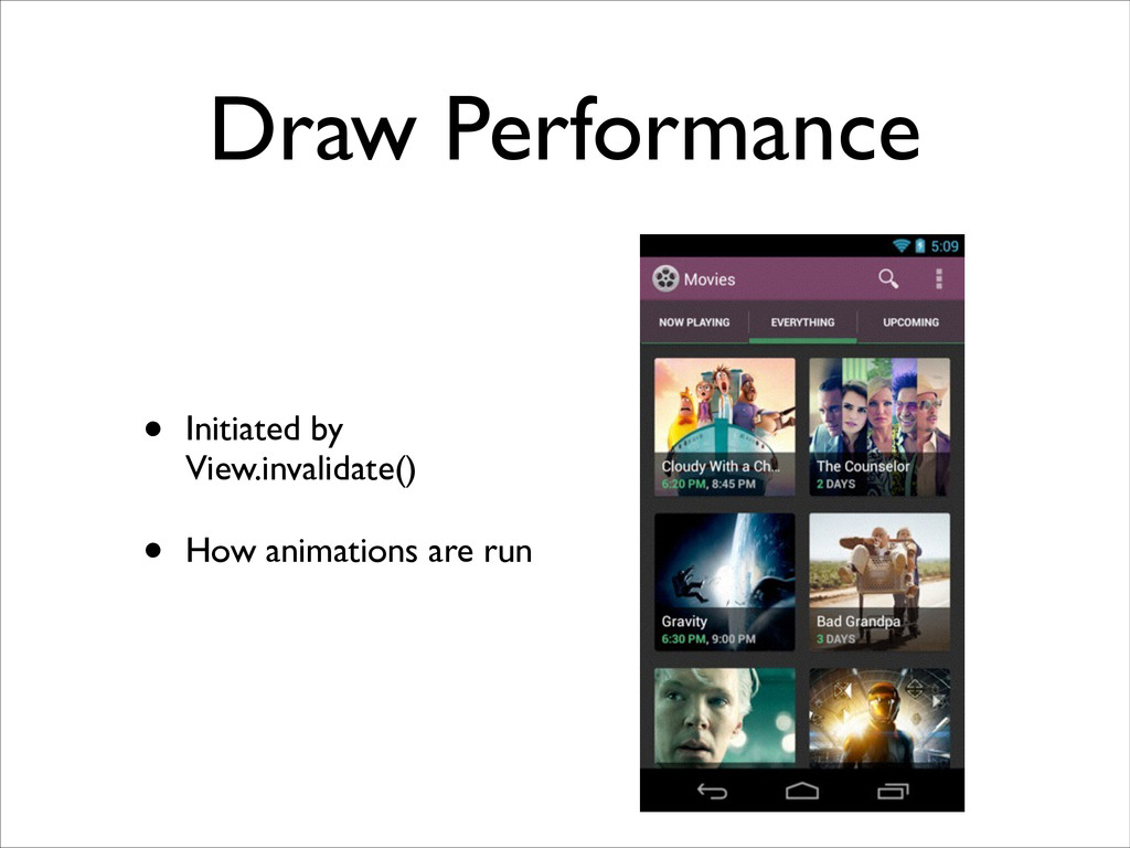 Draw Performance • Initiated by View.invalidate...