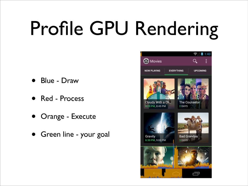 Profile GPU Rendering • Blue - Draw  • Red - P...