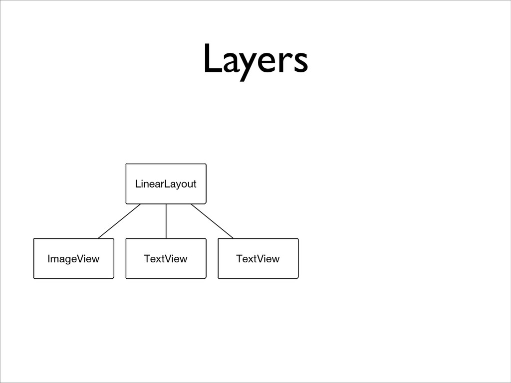 Layers LinearLayout ImageView TextView TextView