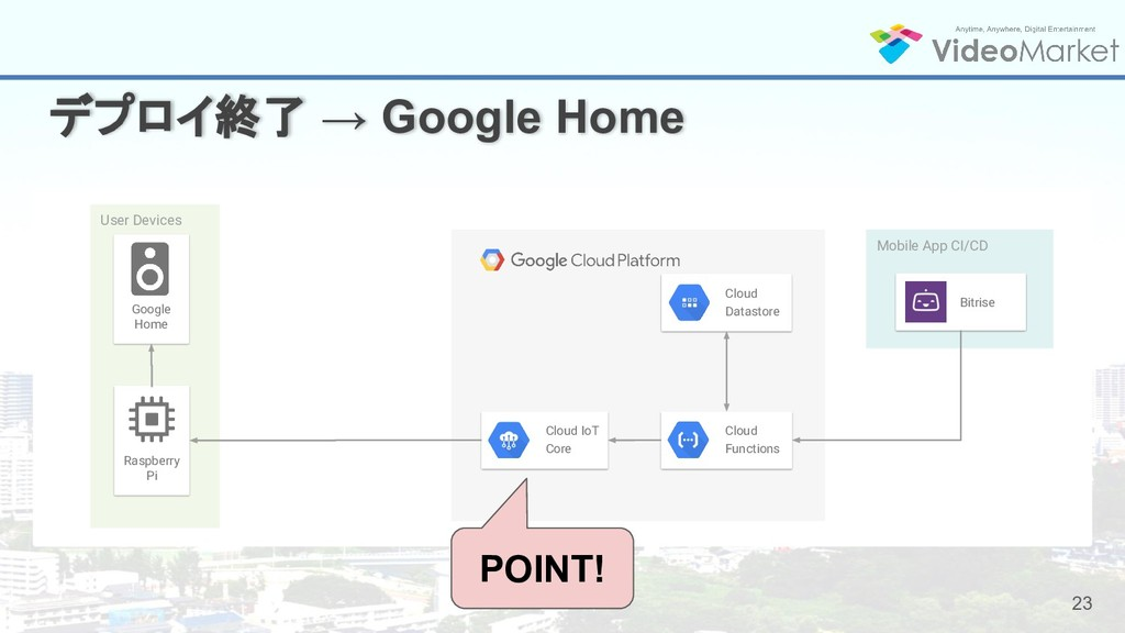 23 デプロイ終了 → Google Home User Devices Mobile App...