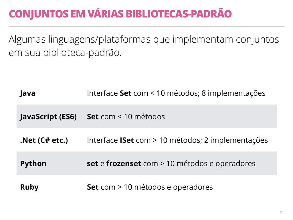 CONJUNTOS EM VÁRIAS BIBLIOTECAS-PADRÃO Algumas ...