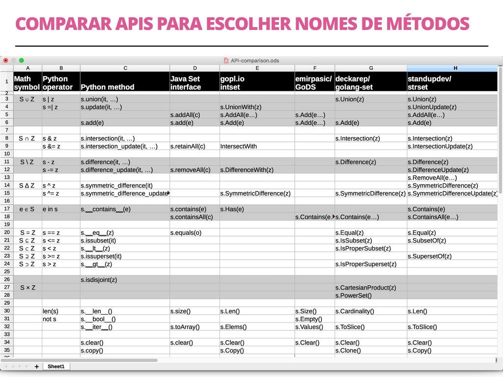 COMPARAR APIS PARA ESCOLHER NOMES DE MÉTODOS 66