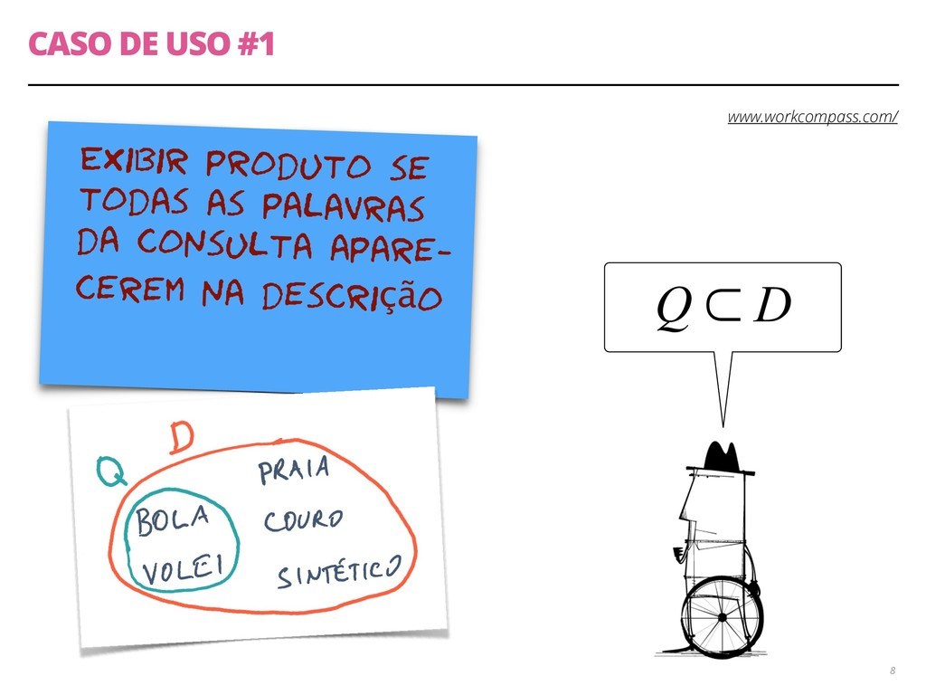 CASO DE USO #1 8 Exibir produto se todas as pal...